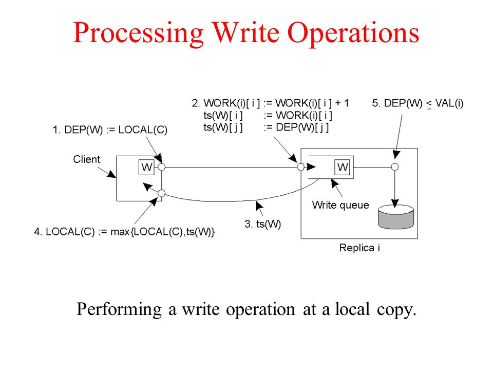 Processing Write Operations