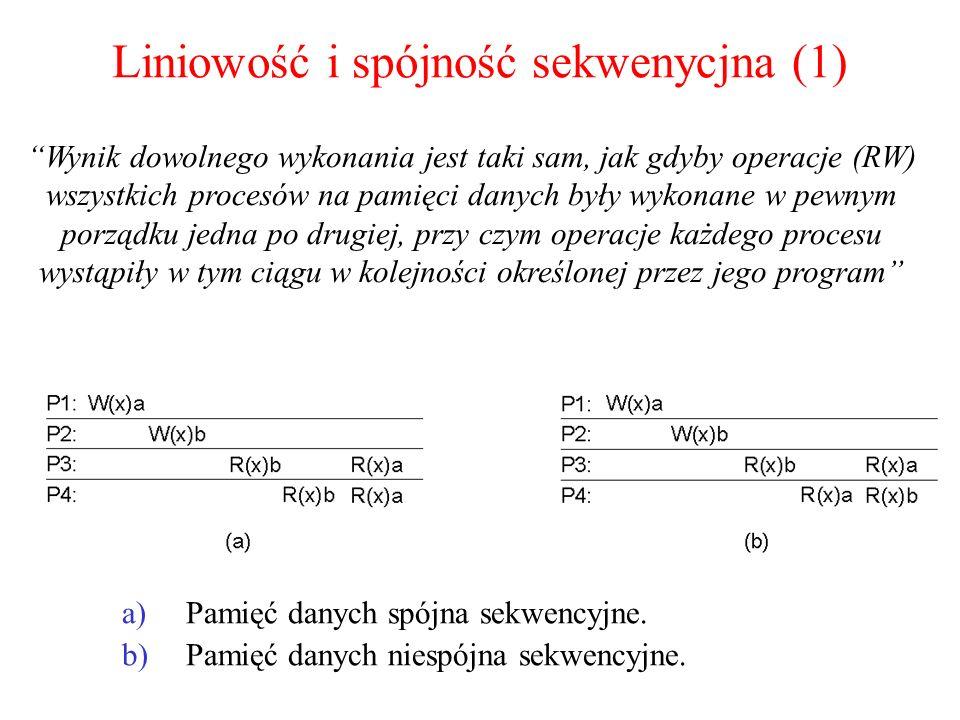 Liniowość i spójność sekwenycjna (1)