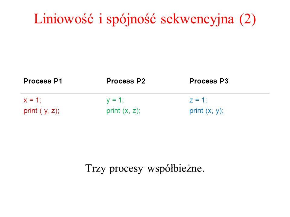 Liniowość i spójność sekwencyjna (2)