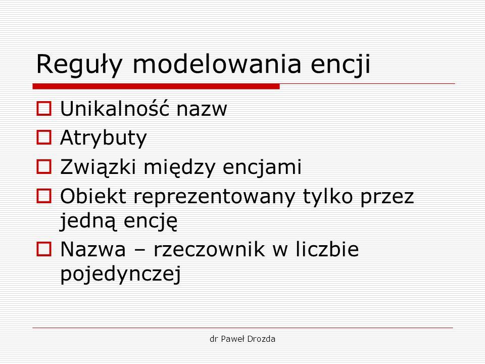 Reguły modelowania encji