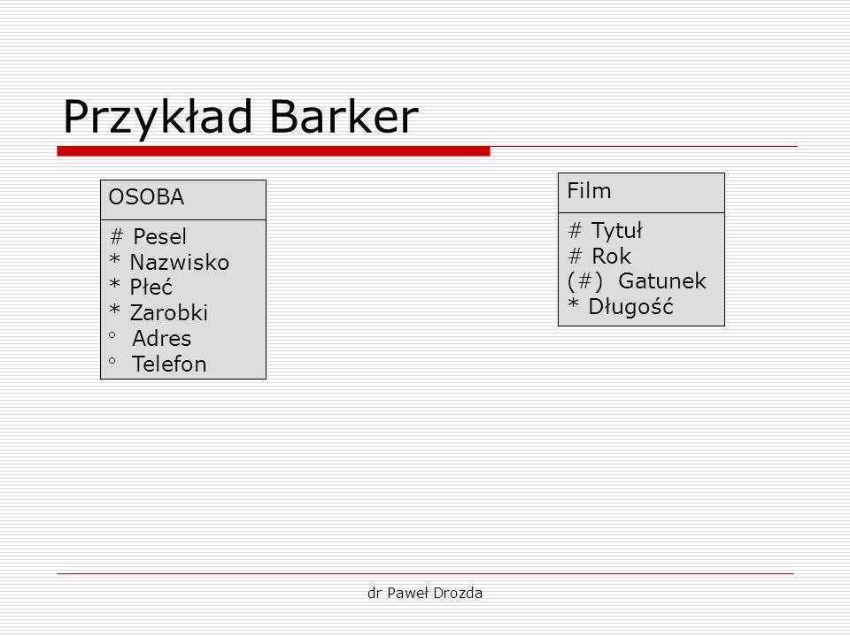 Przykład Barker Film OSOBA # Tytuł # Pesel # Rok * Nazwisko