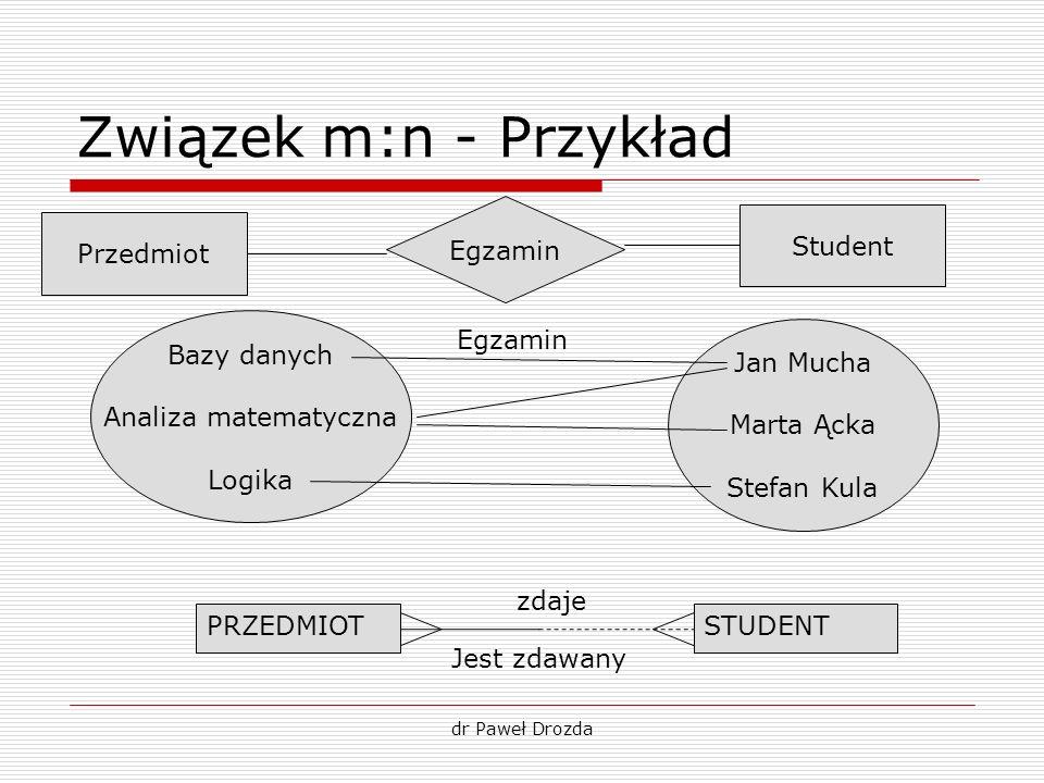 Związek m:n - Przykład Egzamin Student Przedmiot Bazy danych