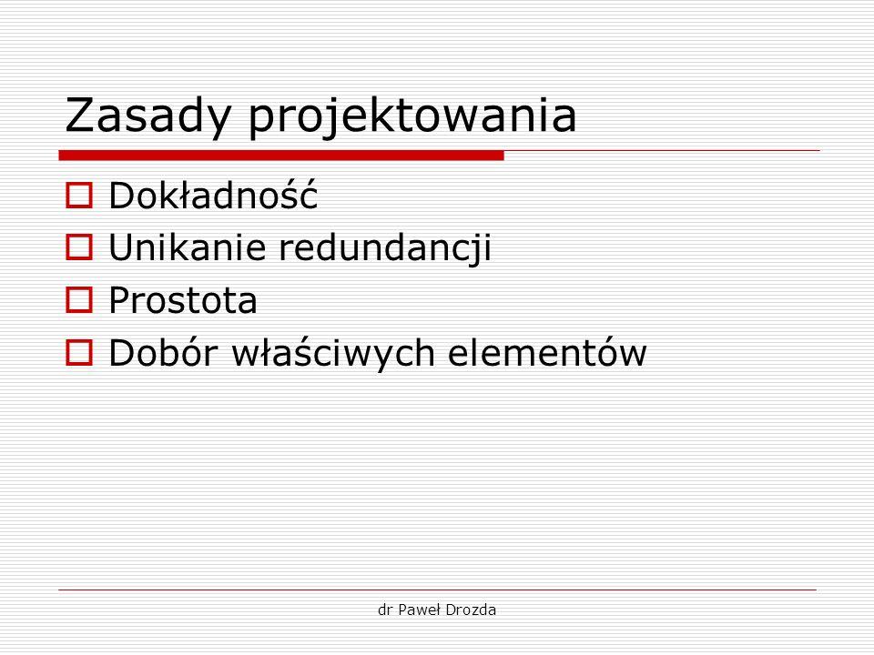 Zasady projektowania Dokładność Unikanie redundancji Prostota