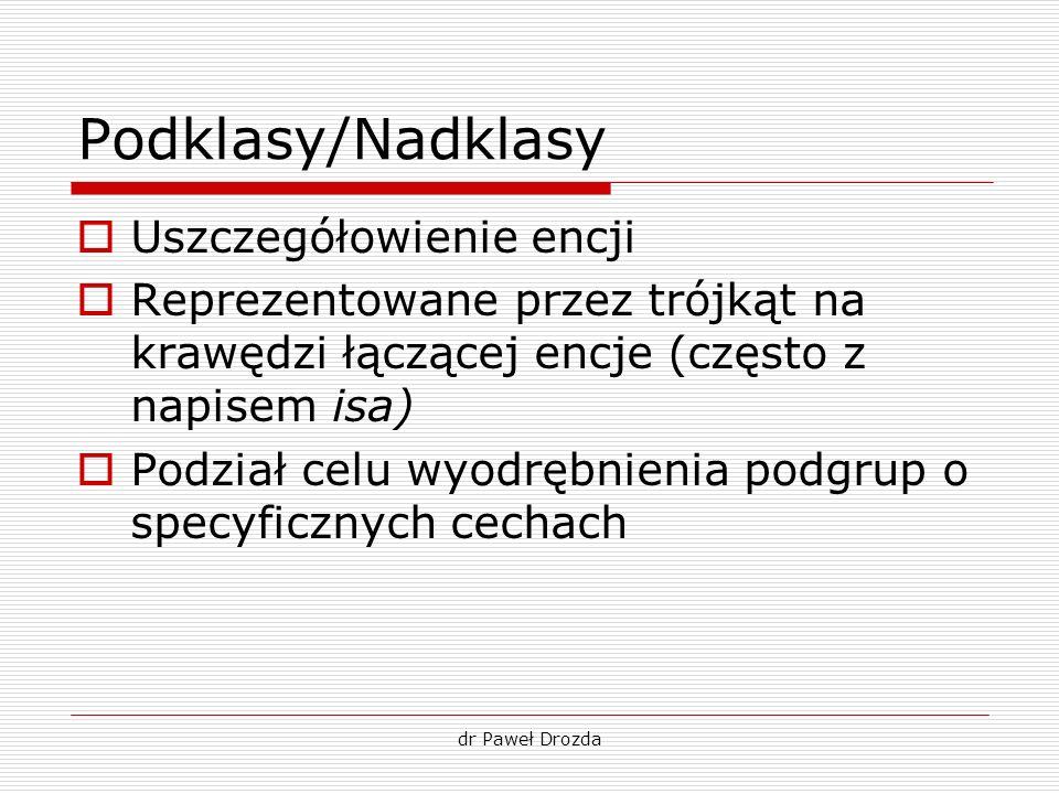 Podklasy/Nadklasy Uszczegółowienie encji
