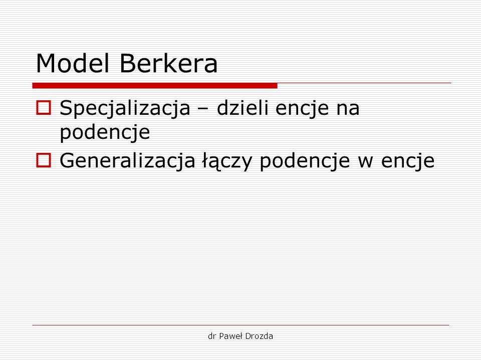 Model Berkera Specjalizacja – dzieli encje na podencje
