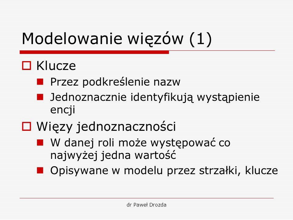 Modelowanie więzów (1) Klucze Więzy jednoznaczności