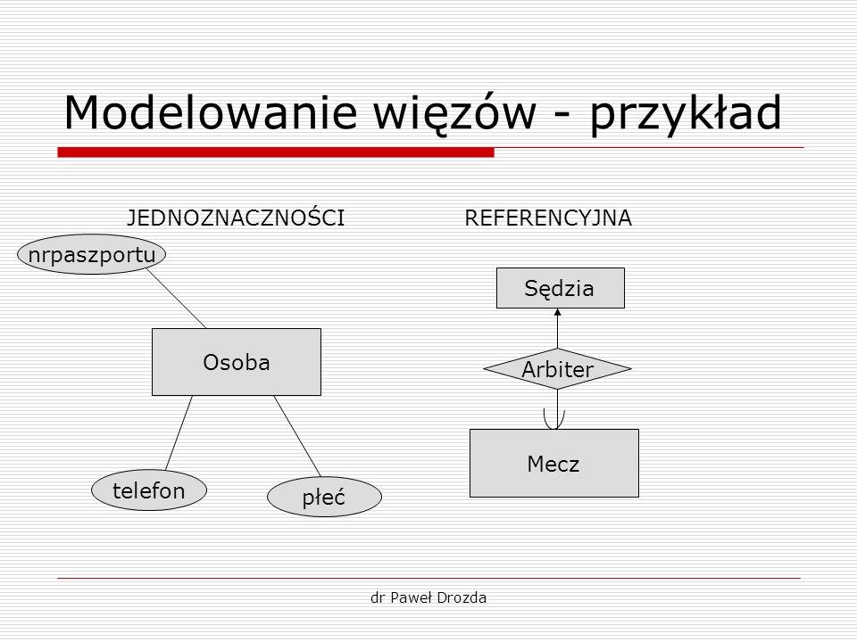 Modelowanie więzów - przykład