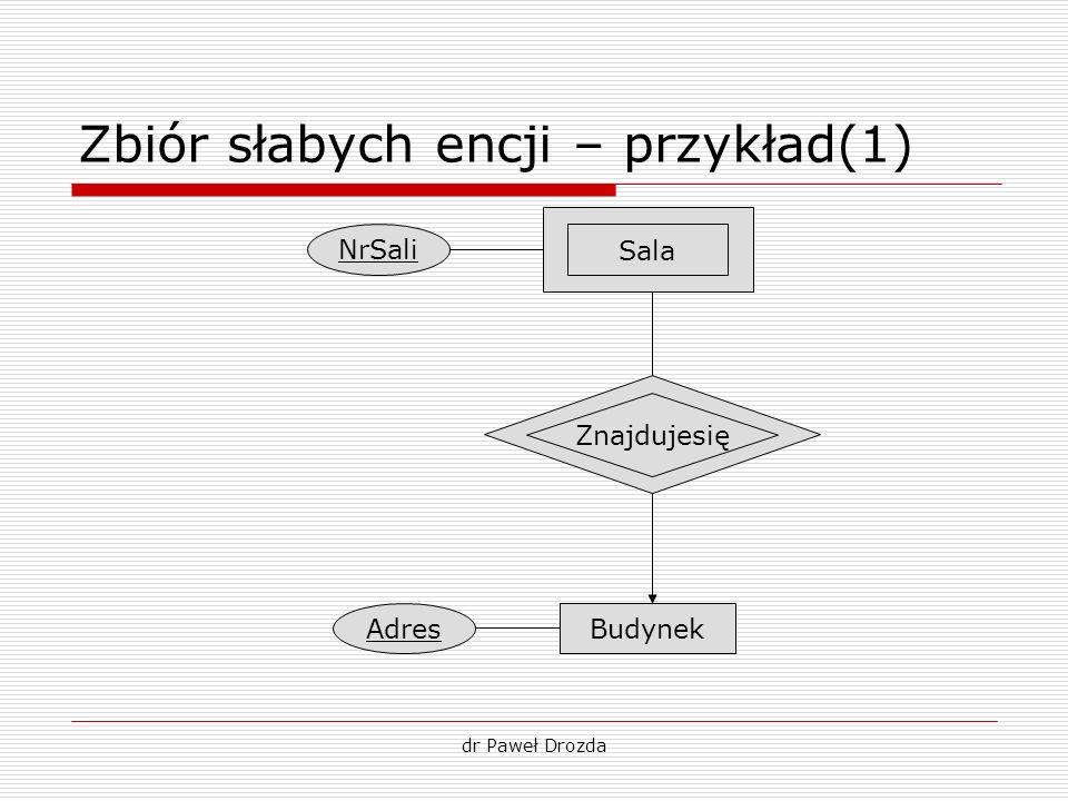 Zbiór słabych encji – przykład(1)