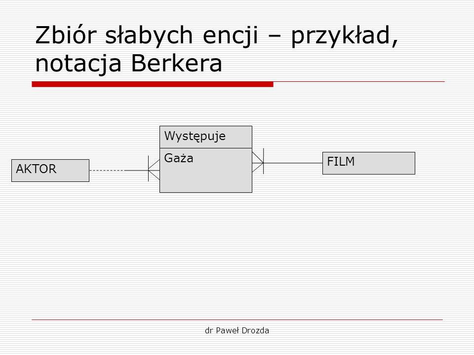 Zbiór słabych encji – przykład, notacja Berkera
