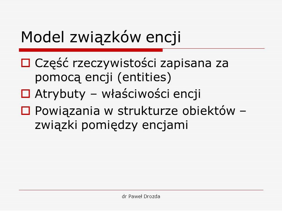 Model związków encji Część rzeczywistości zapisana za pomocą encji (entities) Atrybuty – właściwości encji.