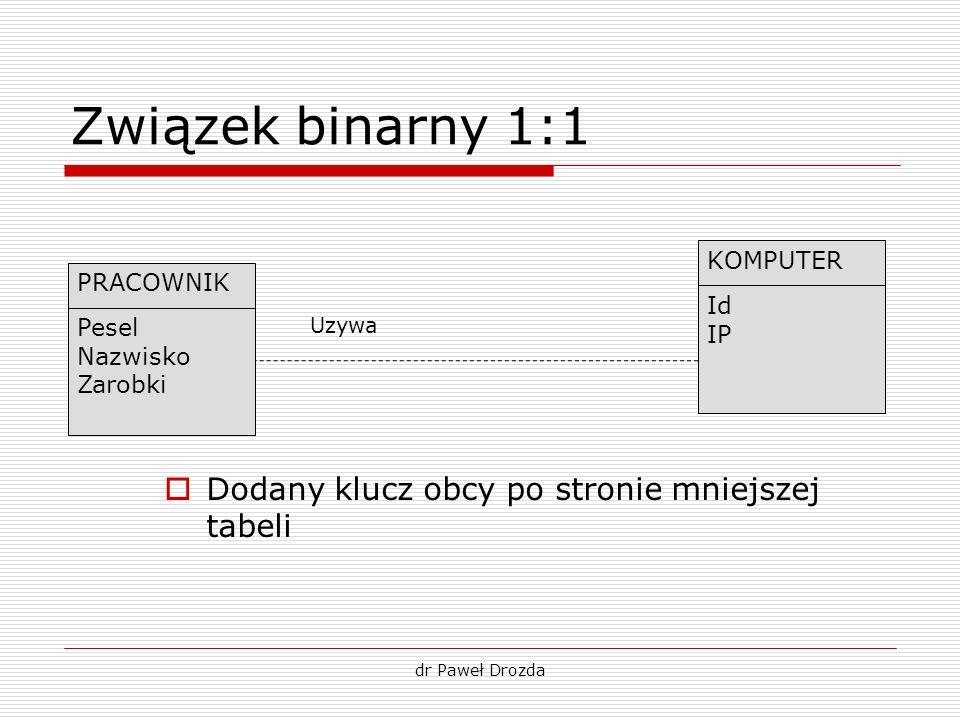 Związek binarny 1:1 Dodany klucz obcy po stronie mniejszej tabeli