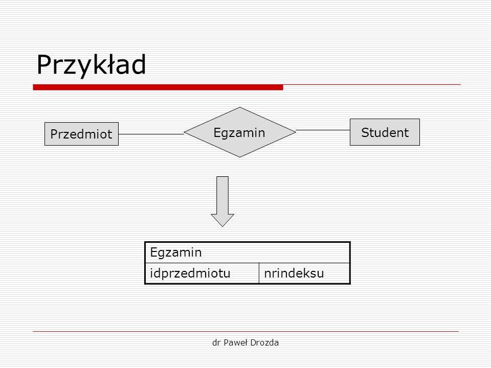 Przykład Egzamin Student Przedmiot Egzamin idprzedmiotu nrindeksu