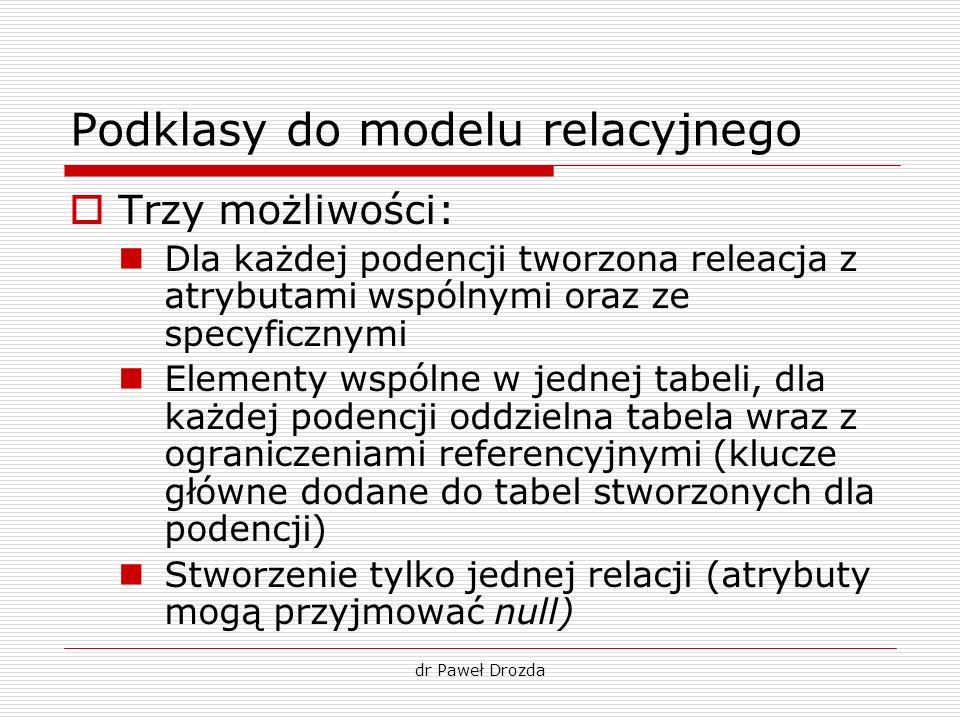 Podklasy do modelu relacyjnego