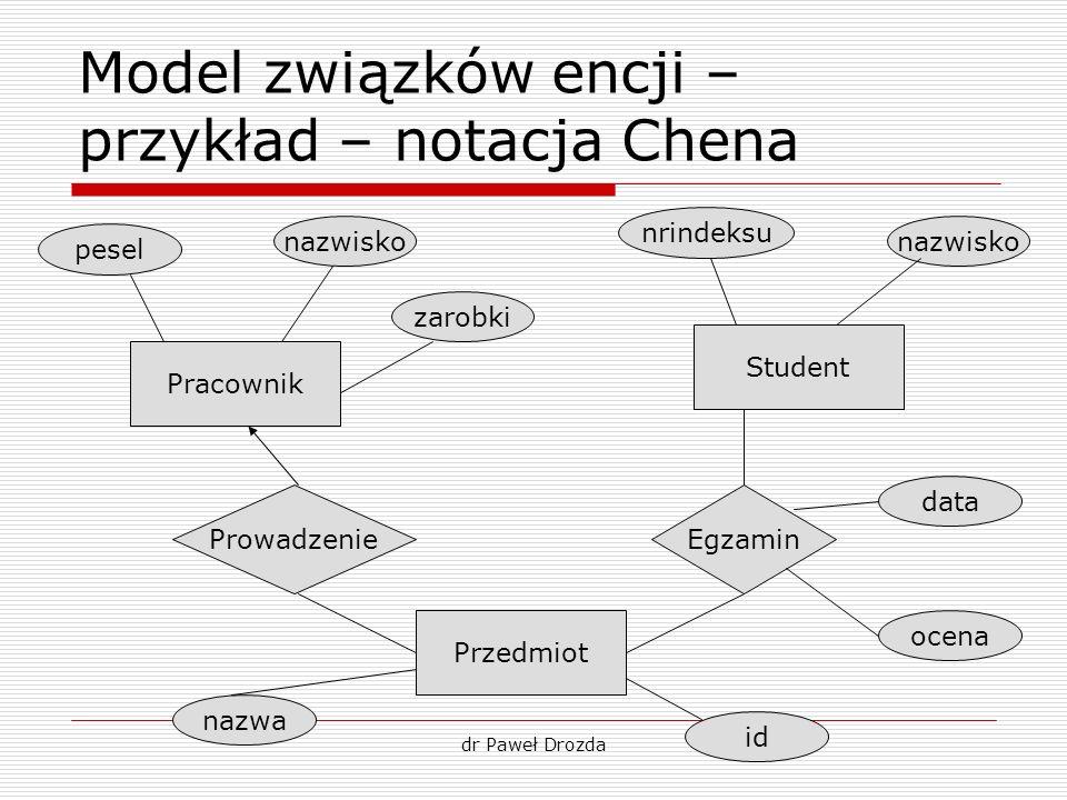 Model związków encji – przykład – notacja Chena