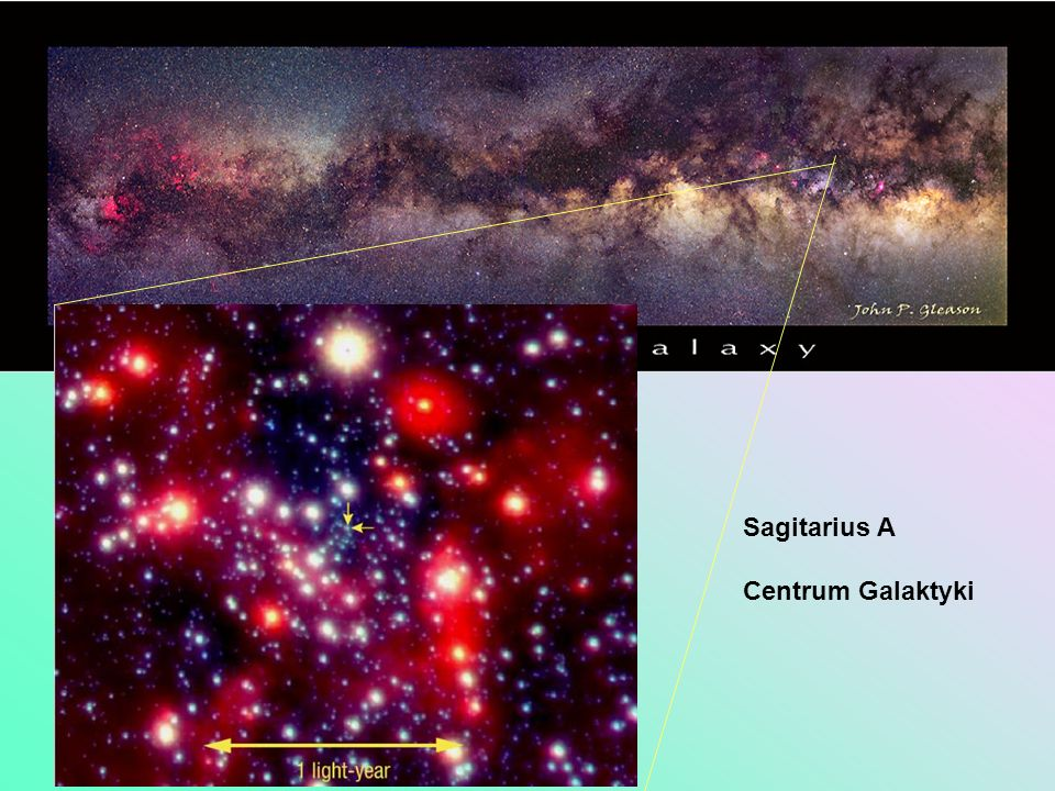 Sagitarius A Centrum Galaktyki