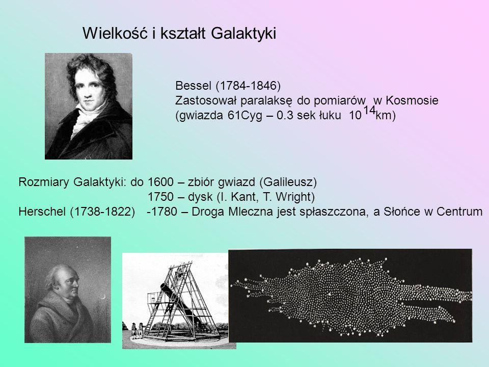Wielkość i kształt Galaktyki