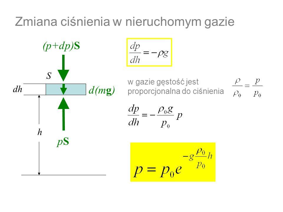 Zmiana ciśnienia w nieruchomym gazie