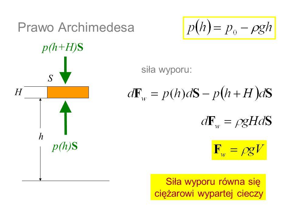 Prawo Archimedesa p(h+H)S p(h)S siła wyporu: S H h