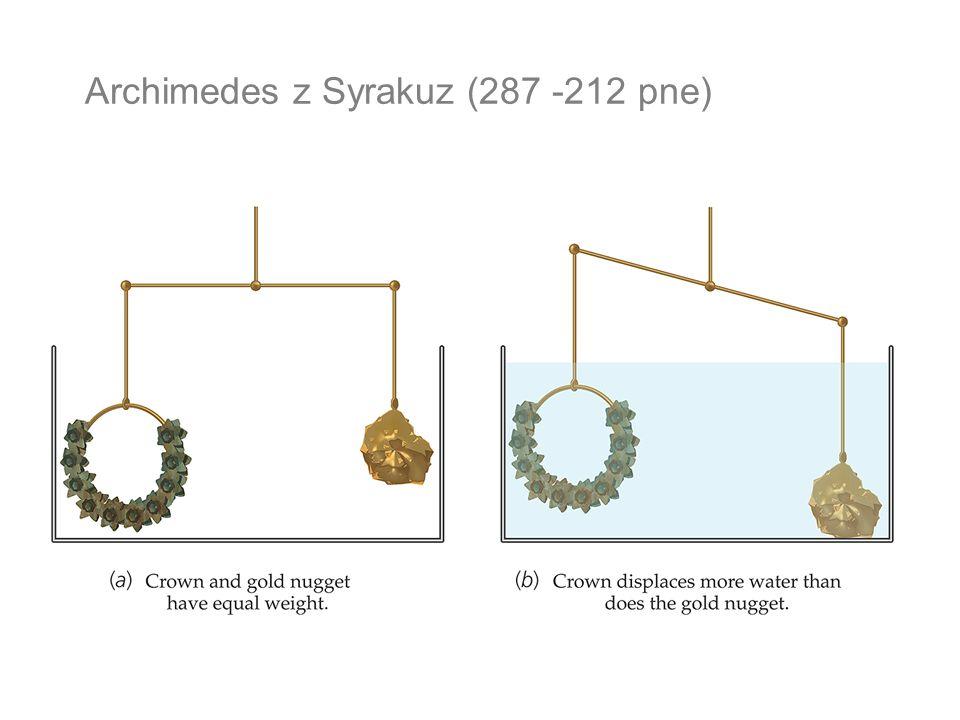 Archimedes z Syrakuz (287 -212 pne)