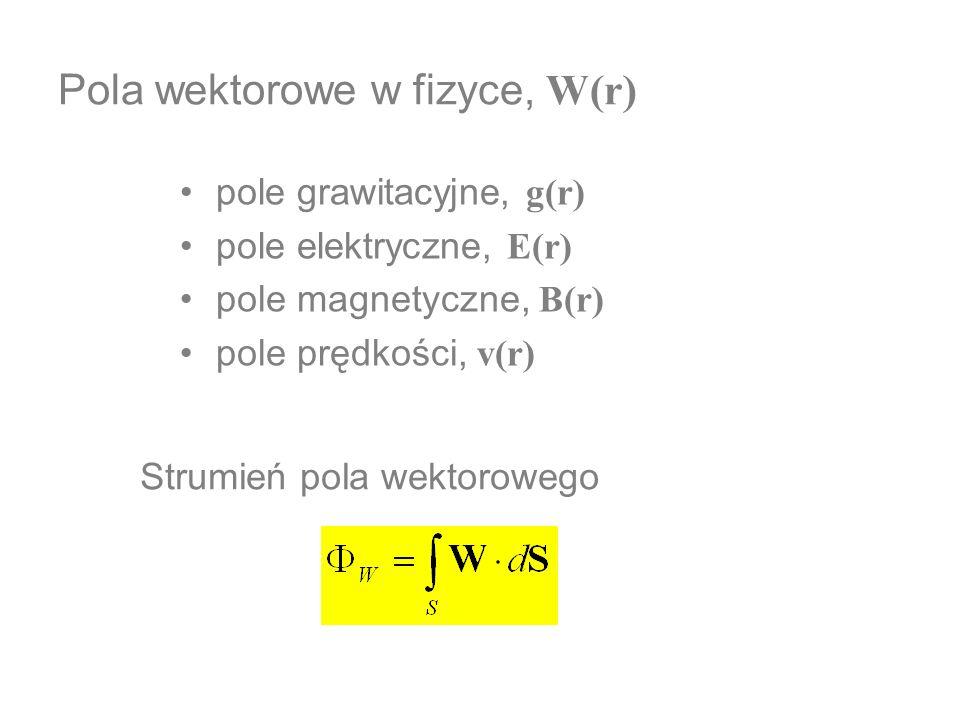 Pola wektorowe w fizyce, W(r)