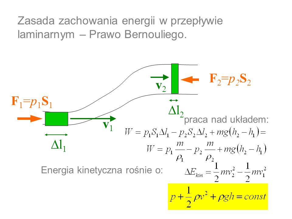 Zasada zachowania energii w przepływie laminarnym – Prawo Bernouliego.