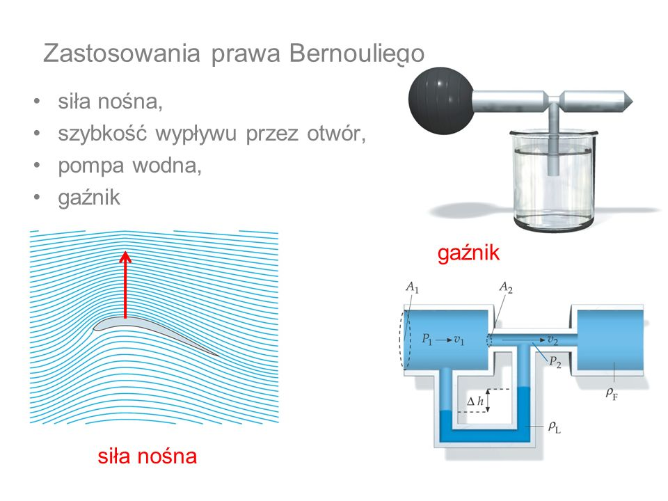 Zastosowania prawa Bernouliego