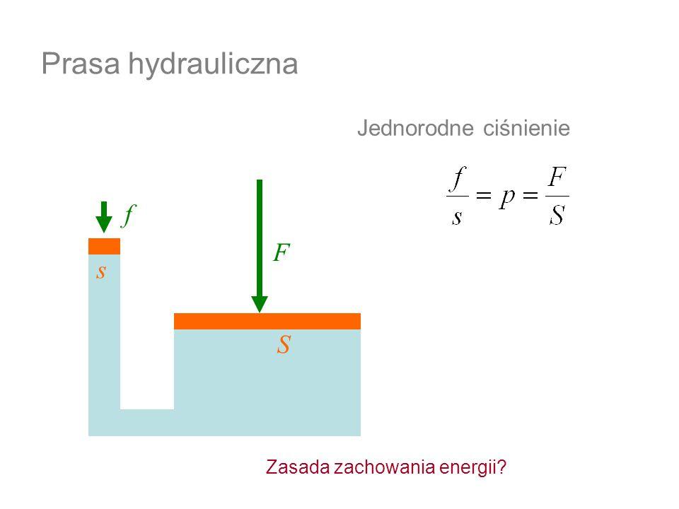 Prasa hydrauliczna f F s S Jednorodne ciśnienie