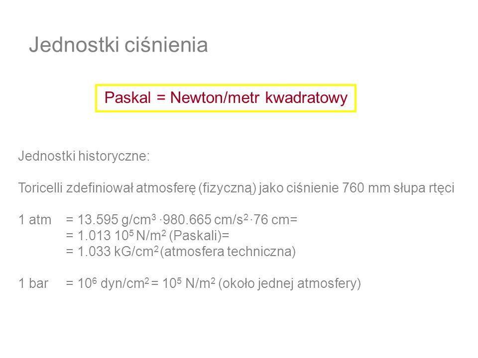 Paskal = Newton/metr kwadratowy