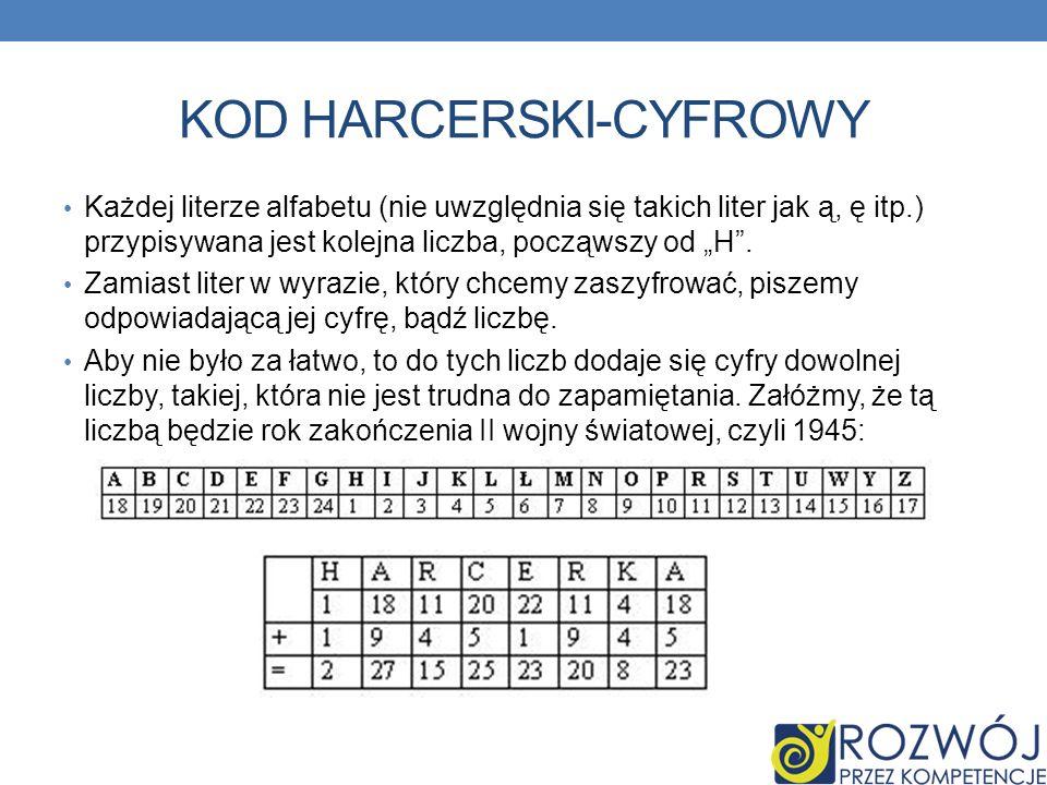 KOD HARCERSKI-CYFROWY