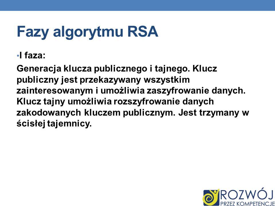 Fazy algorytmu RSA I faza: