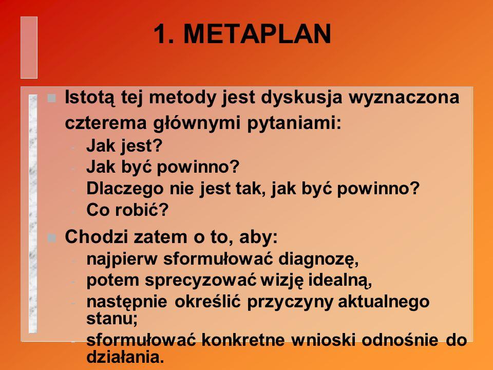 1. METAPLAN Istotą tej metody jest dyskusja wyznaczona czterema głównymi pytaniami: Jak jest Jak być powinno
