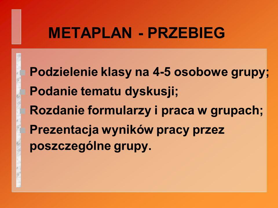 METAPLAN - PRZEBIEG Podzielenie klasy na 4-5 osobowe grupy;