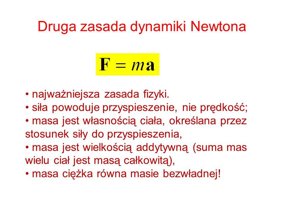 Druga zasada dynamiki Newtona