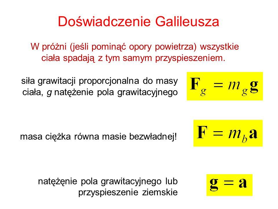 Doświadczenie Galileusza