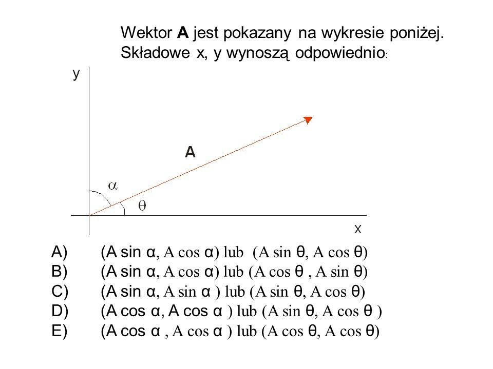 Wektor A jest pokazany na wykresie poniżej