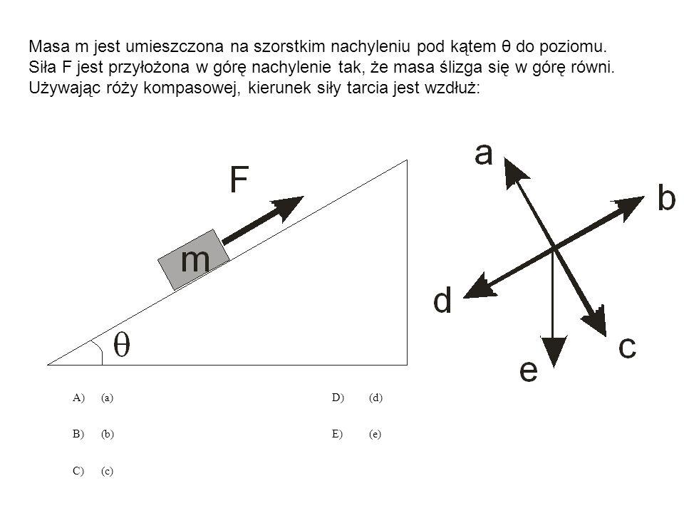 Używając róży kompasowej, kierunek siły tarcia jest wzdłuż: