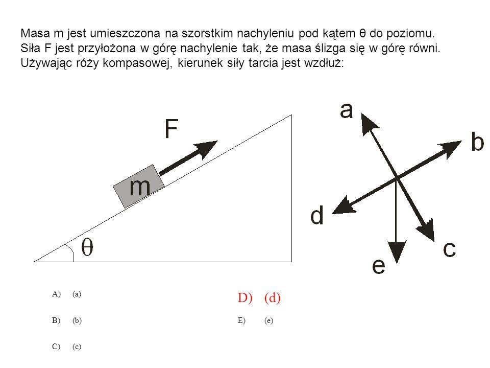 Masa m jest umieszczona na szorstkim nachyleniu pod kątem θ do poziomu.