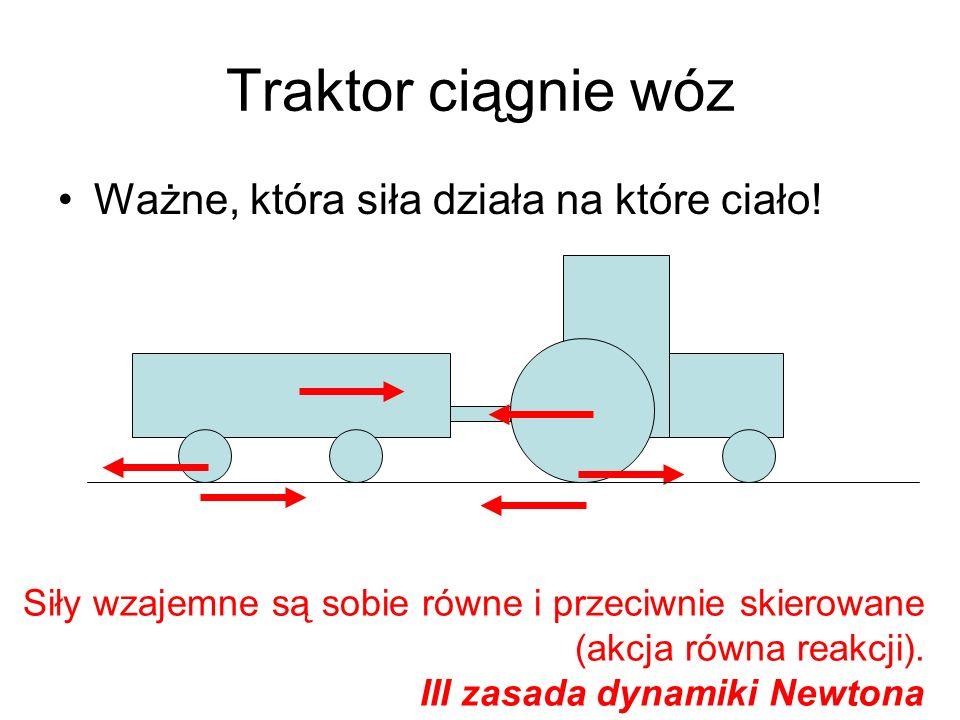 Traktor ciągnie wóz Ważne, która siła działa na które ciało!