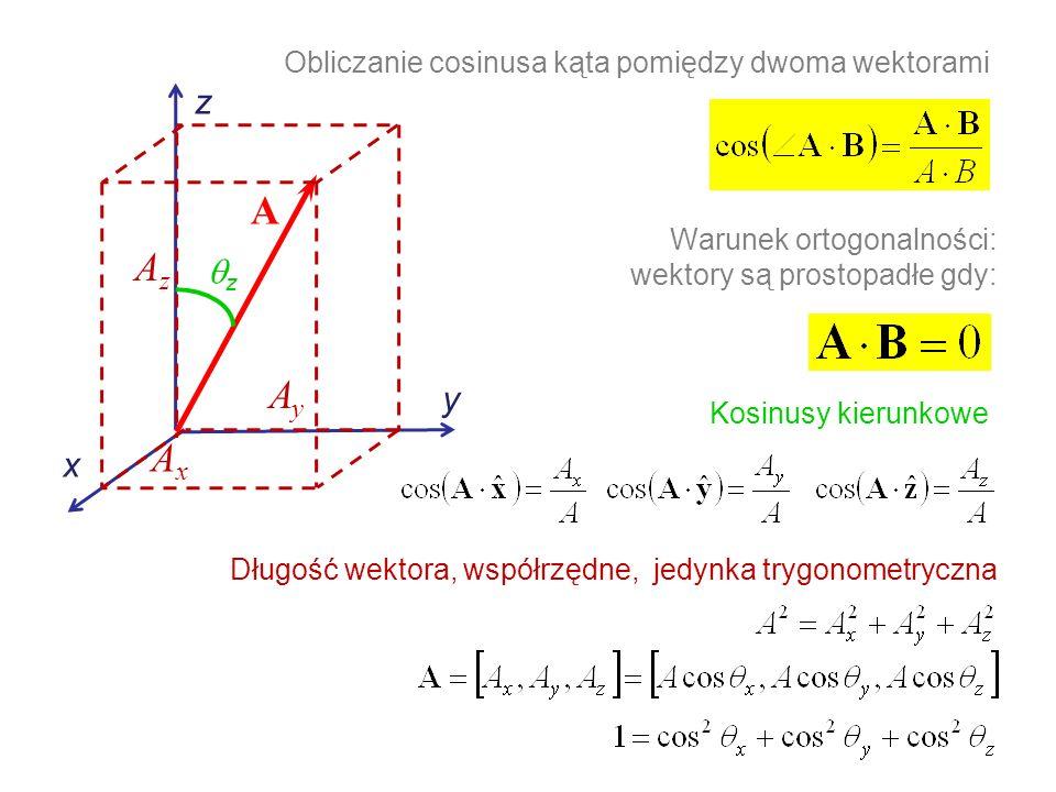 Warunek ortogonalności: wektory są prostopadłe gdy: