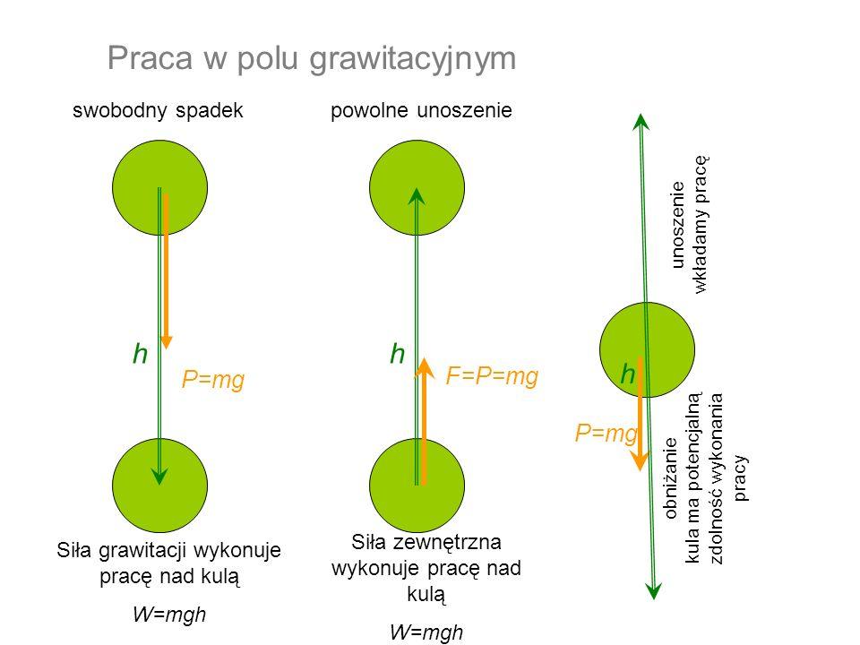 Praca w polu grawitacyjnym