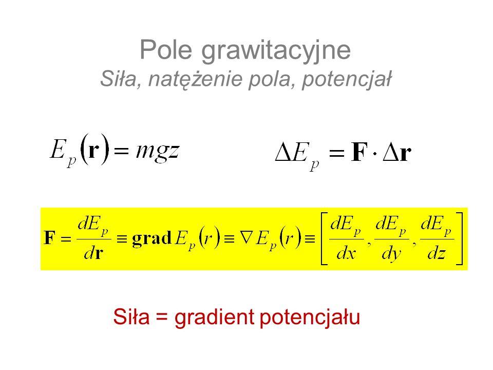 Pole grawitacyjne Siła, natężenie pola, potencjał