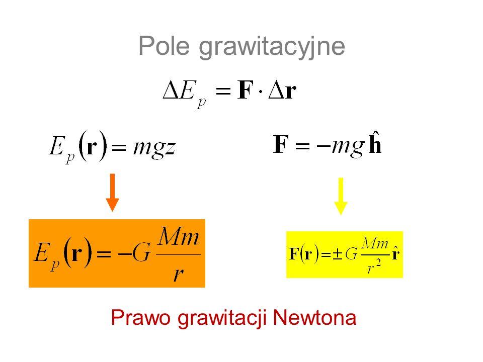 Pole grawitacyjne Prawo grawitacji Newtona