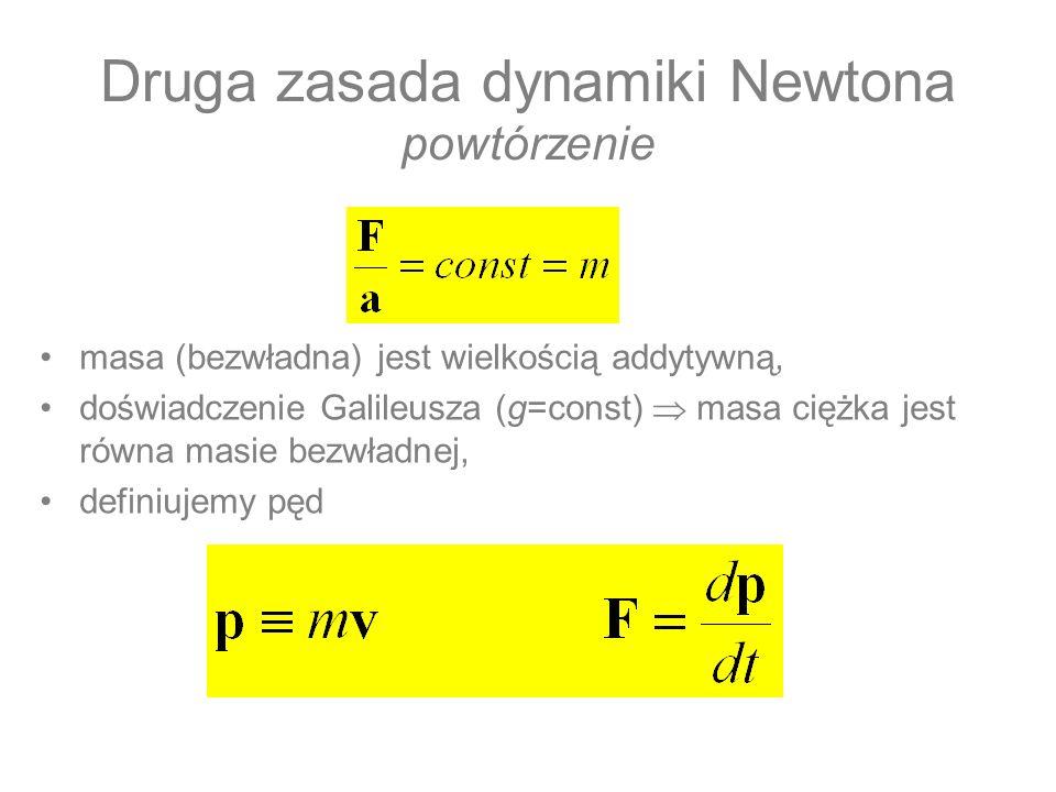 Druga zasada dynamiki Newtona powtórzenie