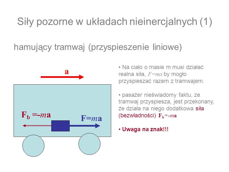 Siły pozorne w układach nieinercjalnych (1)