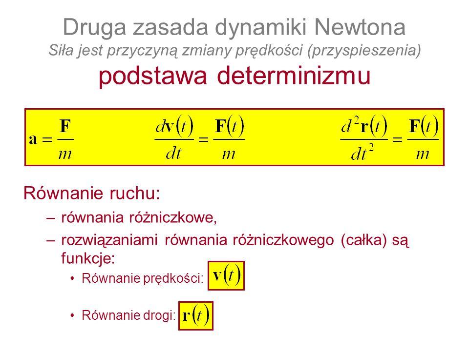 Druga zasada dynamiki Newtona Siła jest przyczyną zmiany prędkości (przyspieszenia) podstawa determinizmu