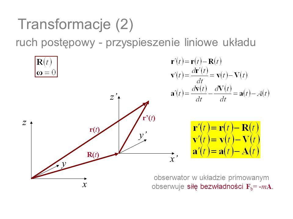 Transformacje (2) ruch postępowy - przyspieszenie liniowe układu z' z