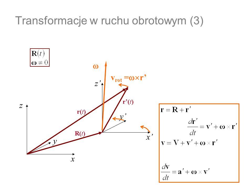 Transformacje w ruchu obrotowym (3)