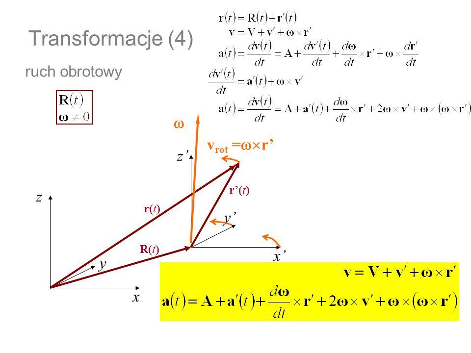 Transformacje (4) ruch obrotowy w vrot =wr' z' z y' x' y x r'(t) r(t)