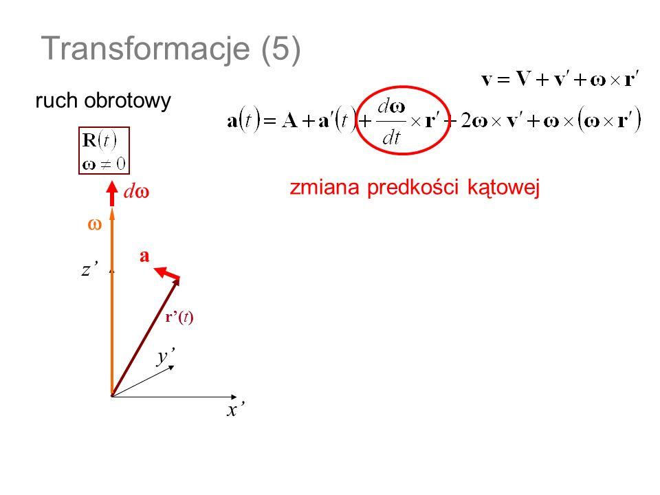 Transformacje (5) ruch obrotowy zmiana predkości kątowej dw w a z' y'