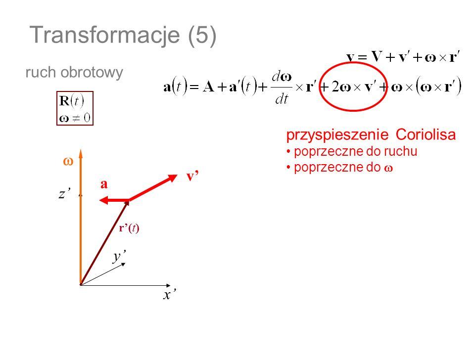 Transformacje (5) ruch obrotowy przyspieszenie Coriolisa w v' a z' y'
